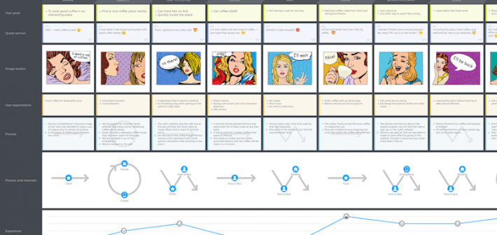 Level-Up Email Campaigns With Customer Journey Mapping